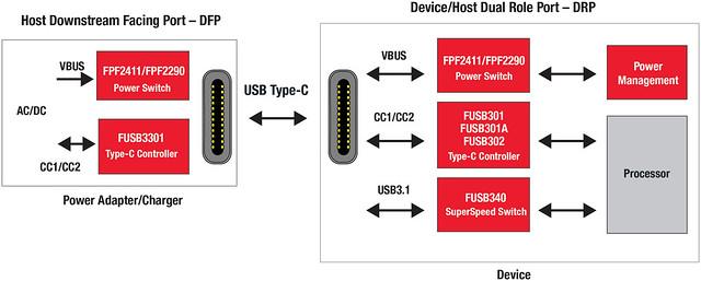 USB-Type-C-diagram