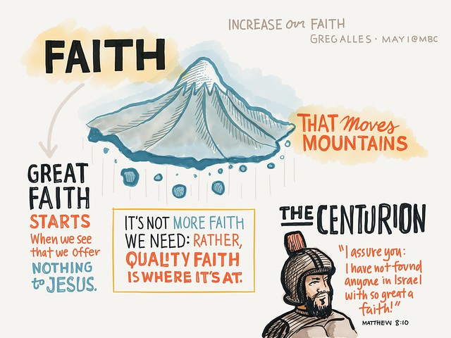 Faith That Moves Mountains Sketchnote