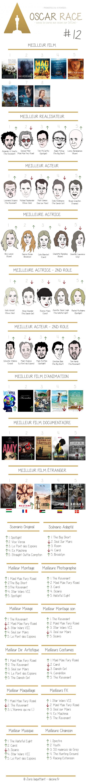 Dé'Z'Oscars 2016 #12