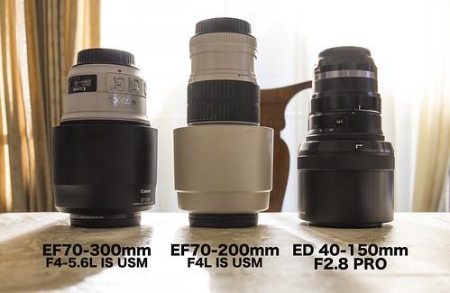 ED 40-150mm F2.8 PRO_03