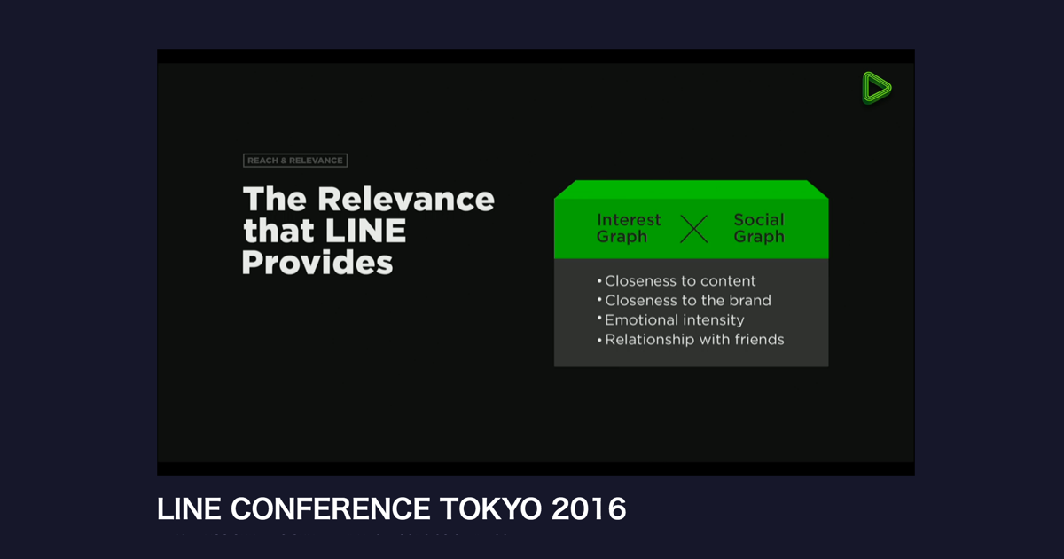 LINE CONFERENCE TOKYO 2016で発表された「LINE AD Platform for everyone」の内容が非常に面白かった。