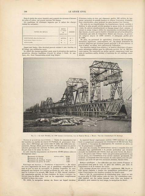 LE GÉNIE CIVIL 1909-04-03 (4) - CẦU LONG BIÊN