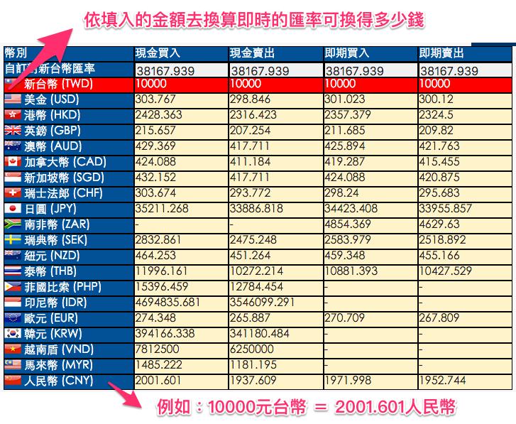 台灣銀行匯率換算計算機|計算Pro 拷貝.png