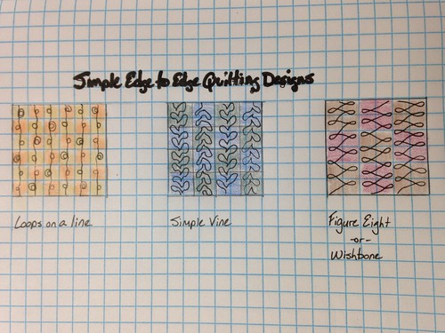 Simple edge to edge quilting