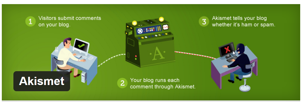 Akismet is a service for WordPress to identify comment spam