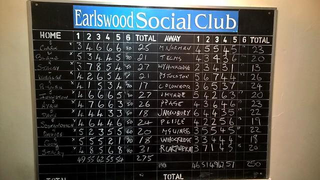 Caerau Hopefuls V Earlswood A (A) - 10 March 2016