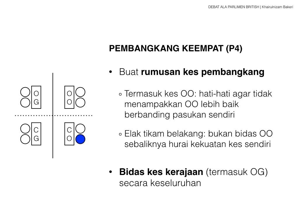 TAKLIMAT DEBAT BP.019