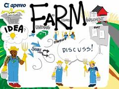 apereo farm