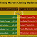 Closing Market Updates By Money Maker Research by Money Maker Research Pvt Ltd