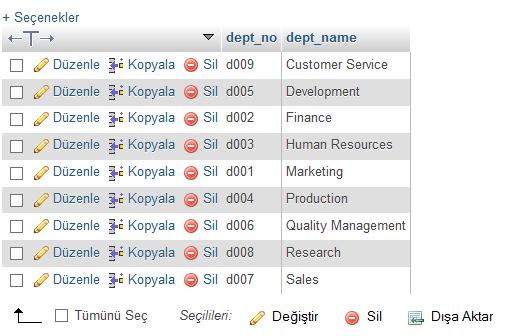 2015-05-25 13_35_03-localhost_8090 _ mysql wampserver _ employees _ departments _ phpMyAdmin 4.1.14