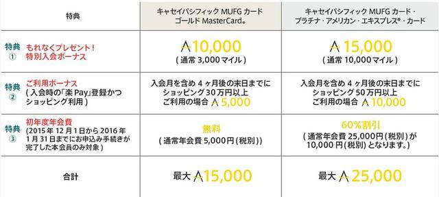 screenshot-www.cathaypacific.co.jp 2016-01-06 19-31-13