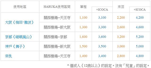haruka4