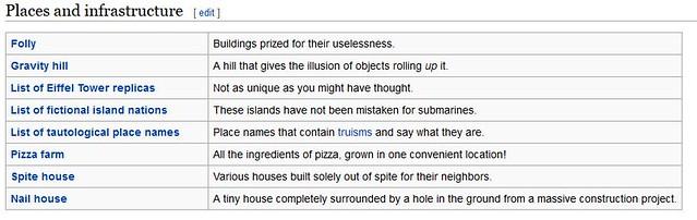 Wikipedia: Unnötige Artikel
