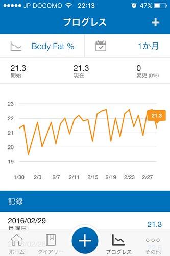 WeightGain4mon_F_2015 (1)