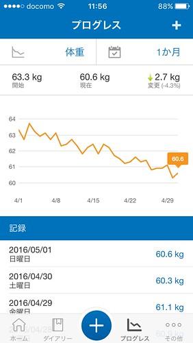 Diet2016_1mon (1)