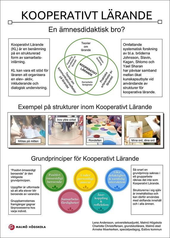 Poster 50x70 Kooperativt Lärande didaktiska broar
