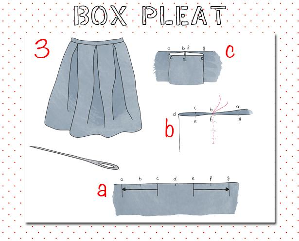 how to draw box pleats