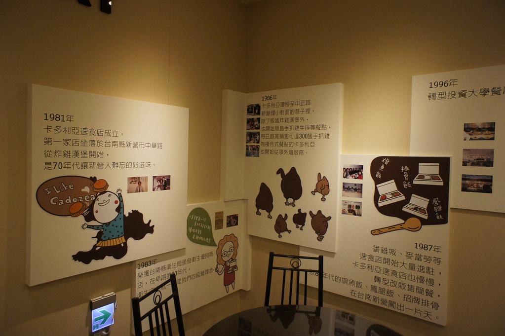 台南市後壁區卡多利亞良食故事館 (38)