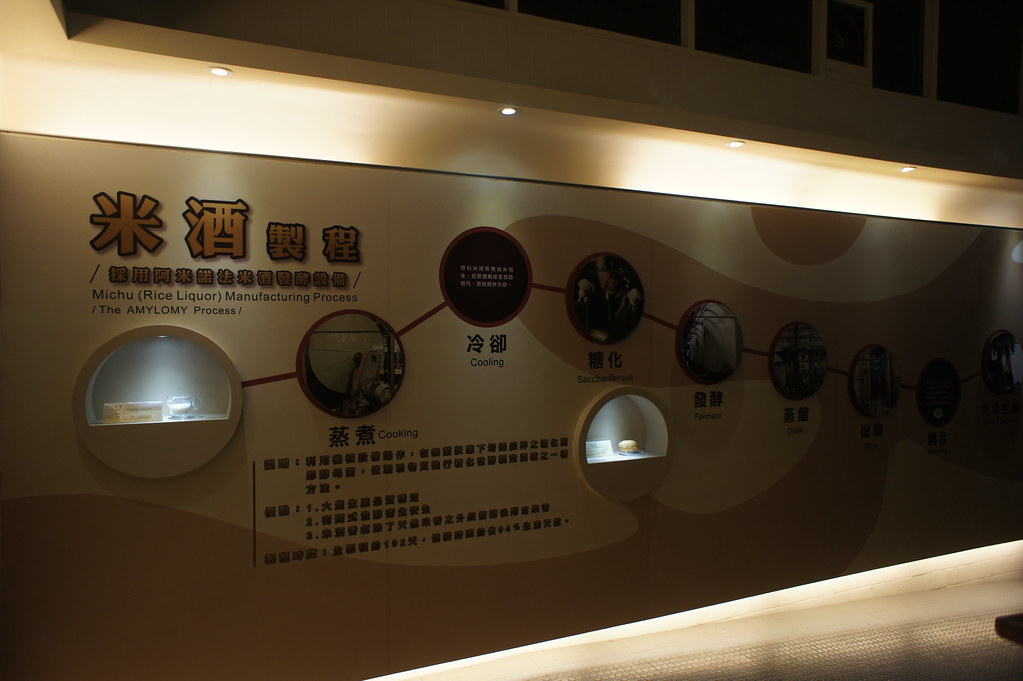 雲林縣古坑鄉福祿壽觀光酒廠 (31)