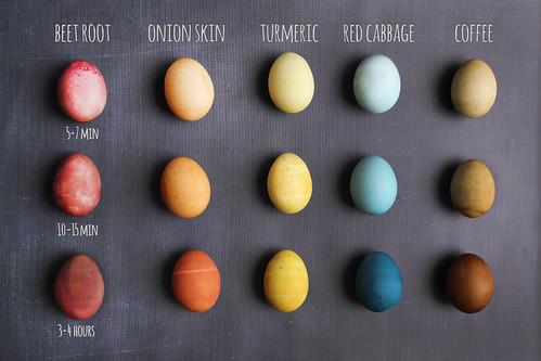 egg_dye_chart_text