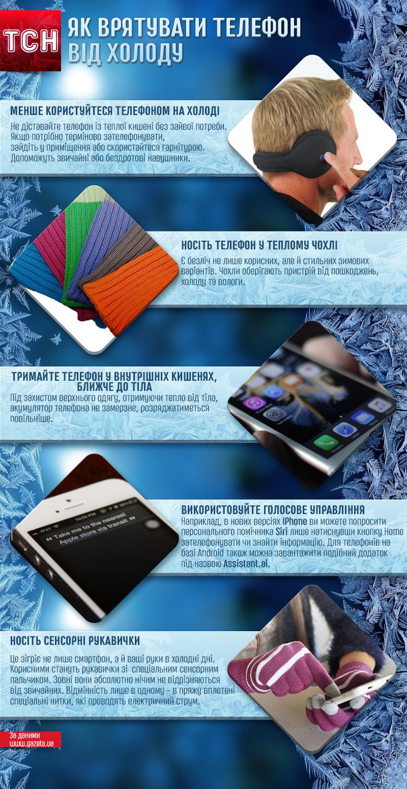 Як врятувати телефон від холоду