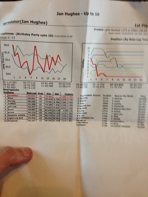 Great fun karting. Yay for being faster than 9 year olds :)