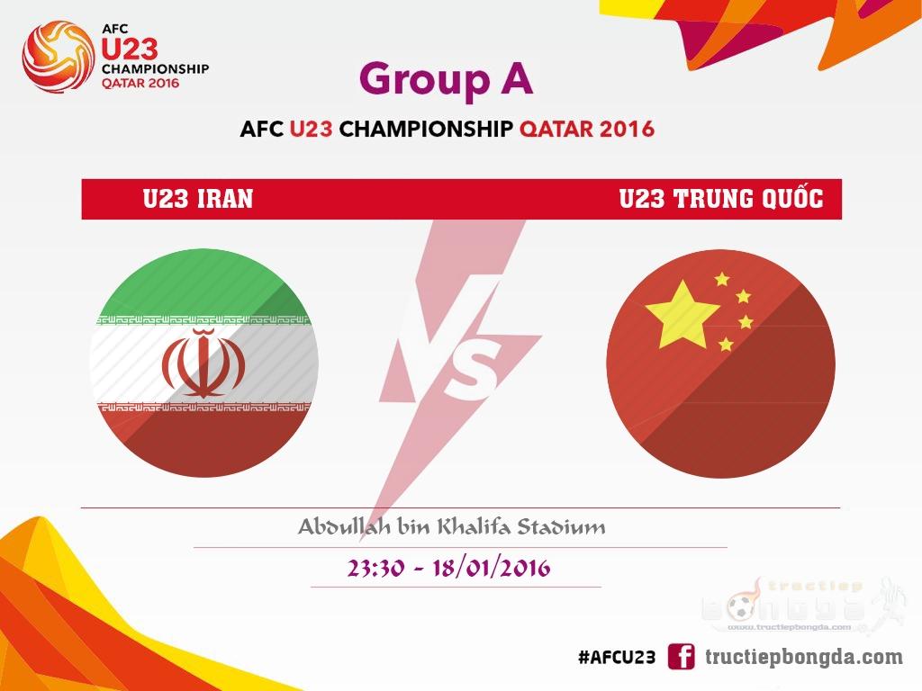 U23 Iran vs U23 Trung Quốc