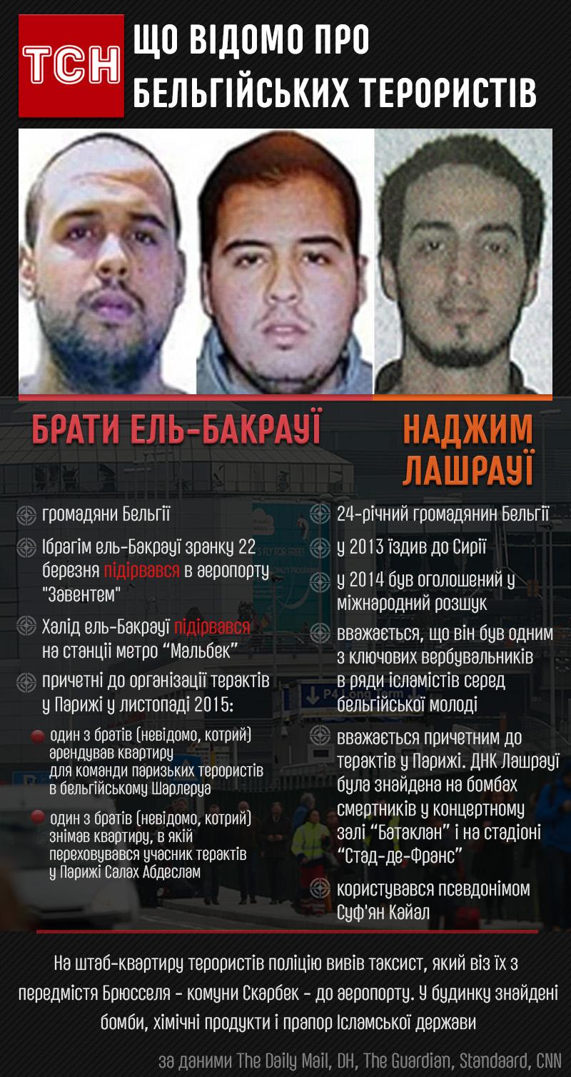 Бельгійські терористи