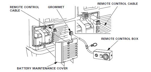 Honda U0026 39 S New Eu7000 Fuel Injected Generator - Page 12