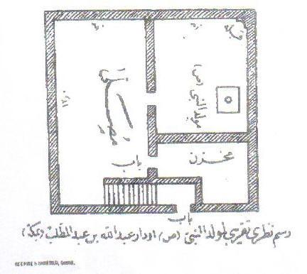 23849035281 d70c96bf16 o - Huzoor Sallalahu Alaihi Wasallam ki Wiladat ki Jagah(Birth Place)