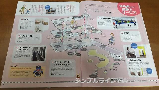 とことことん2016春号、京都鉄道博物館・施設