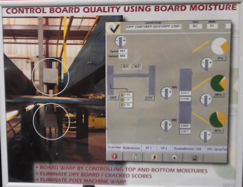 Corrugating Board Control Display 010716