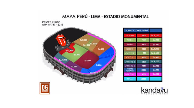 Rolling Stones en Lima - Estadio Monumental