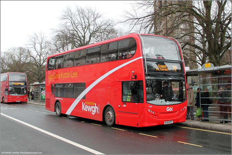 Plymouth Citybus 533 WJ65BYZ