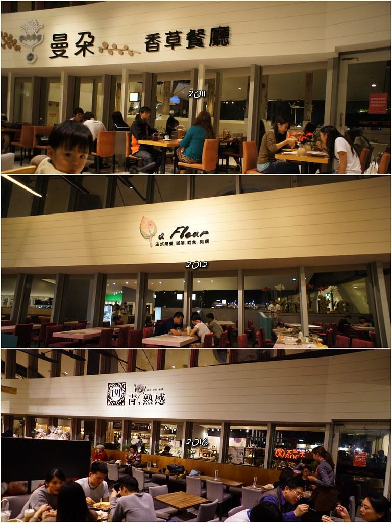 Restaurant changes