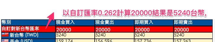 台灣銀行匯率換算計算機|計算Pro 2 拷貝.png