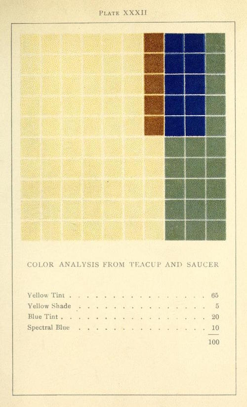 colorproblemspra00vand_0223