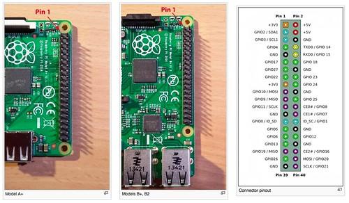 GPIO_RaspberryPi_Model_A+_B+_and_B2