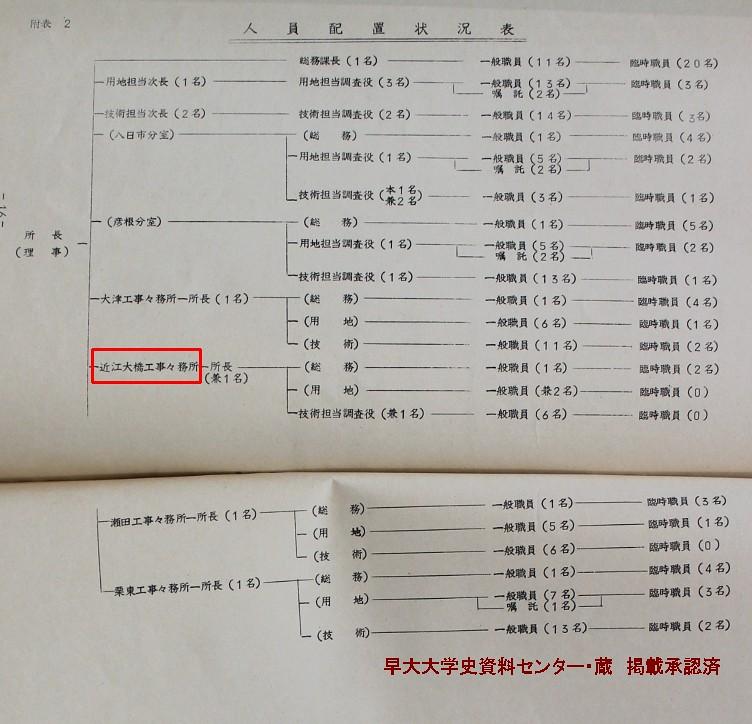 日本道路公団近江大橋工事事務所