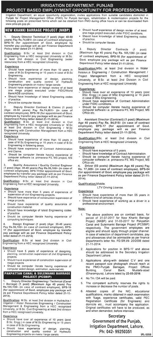 Irrigation Department Punjab Career Opportunity