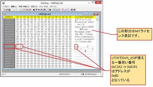 UTF8sjis02