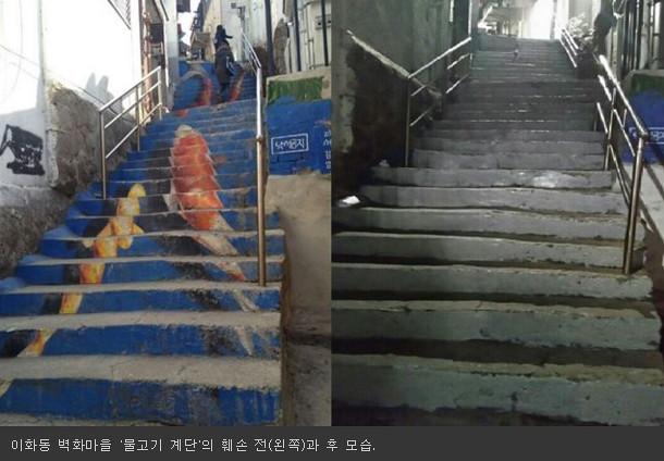消失的魚階梯