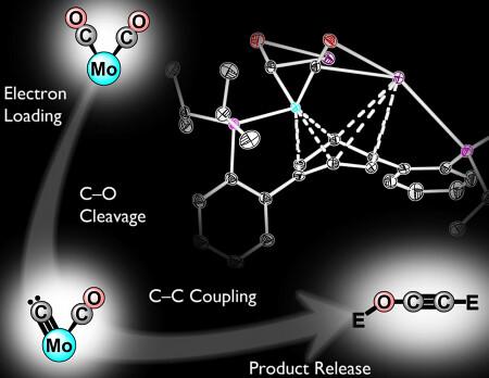 Dióxido de carbono en combustible líquido