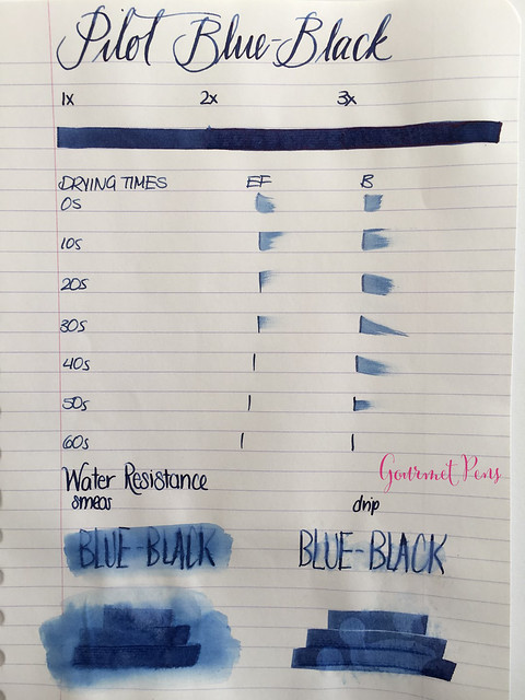 Ink Shot Review Pilot Blue-Black @JetPens  (1)