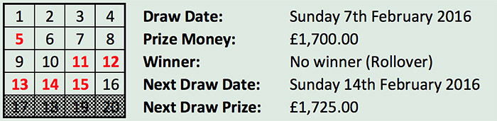 Lottery 07022016