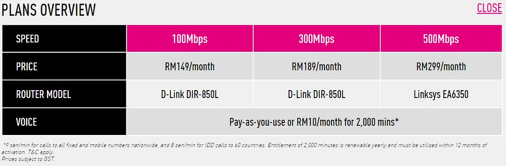 Home Internet Plans Malaysia Home Design And Style