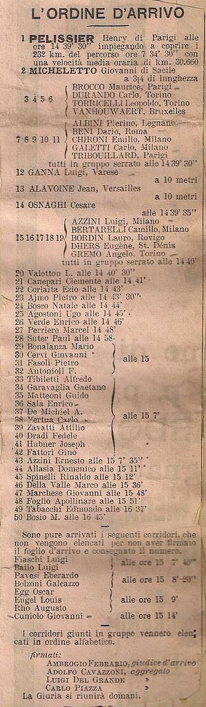 Ordine di arrivo del Giro di Lombardia 1911 vinto da Pelissier Henri