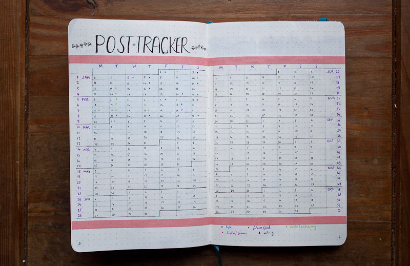 Blog Planning With a Bullet Journal | awaywithkatie.com