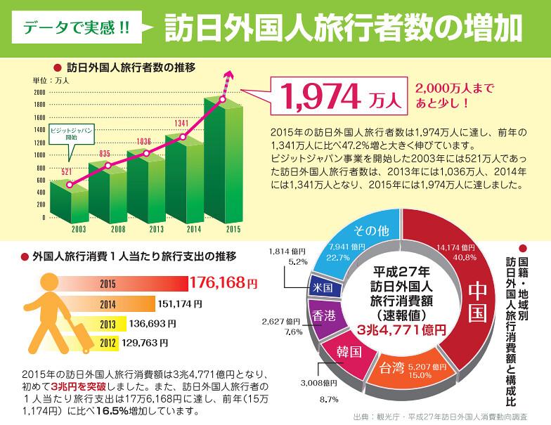 2016-2 日本免稅退稅新制
