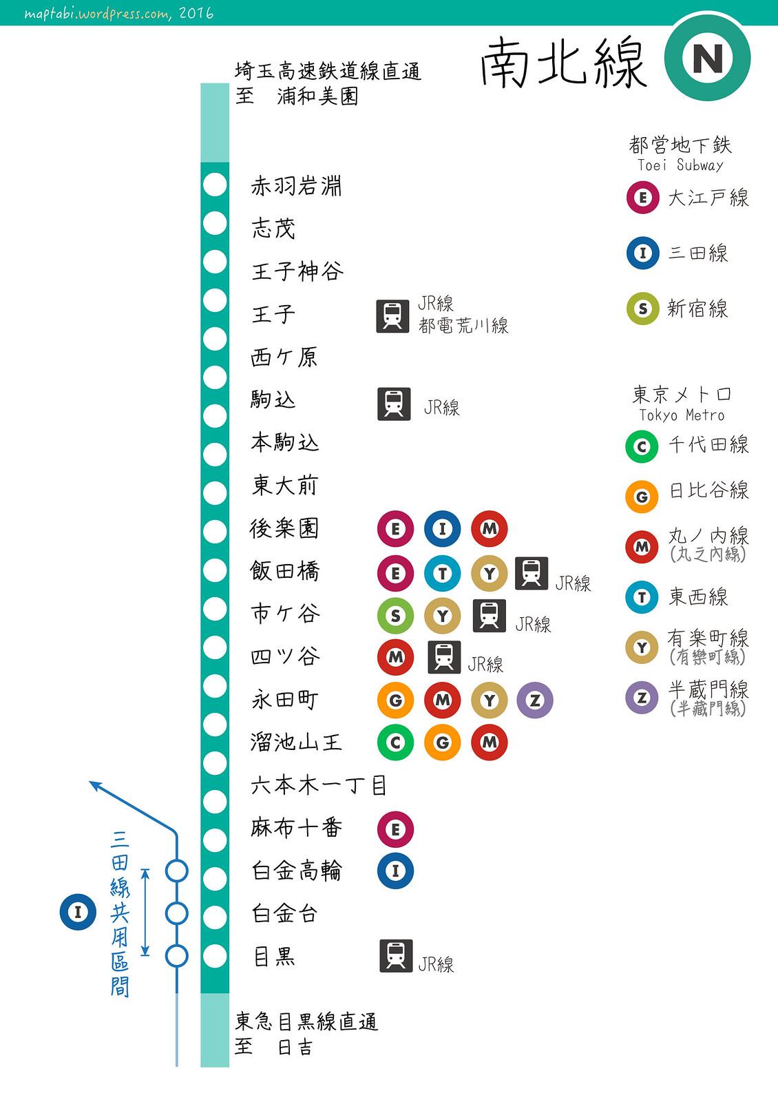 metro_namboku_line_detail